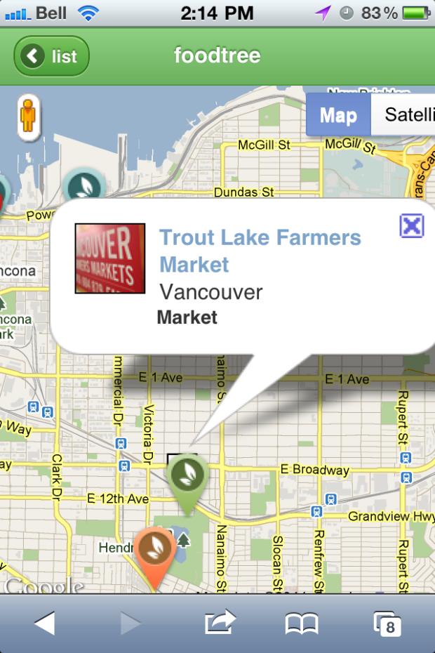 Trout Lake Farmers Market